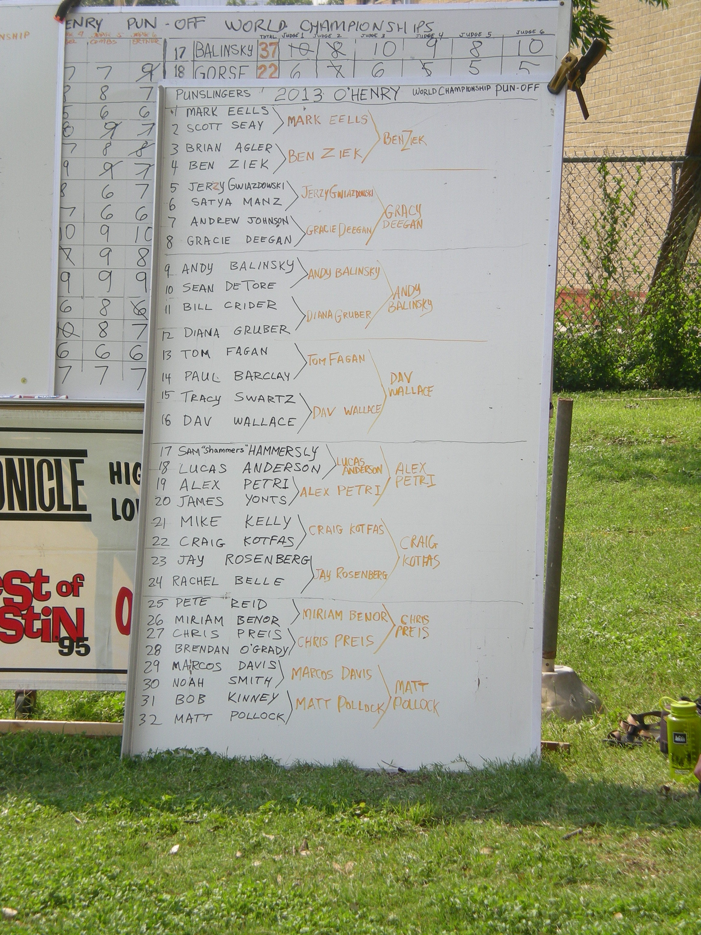 Pun-Off Scoreboard